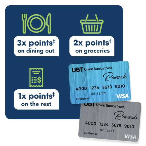 Earn points with UBT