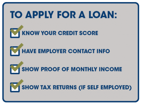 What you need to know to apply for a loan